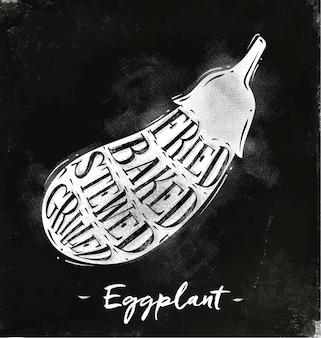 Плакат схема нарезки баклажанов надписи жареные запеченные тушеные на гриле в винтажном стиле