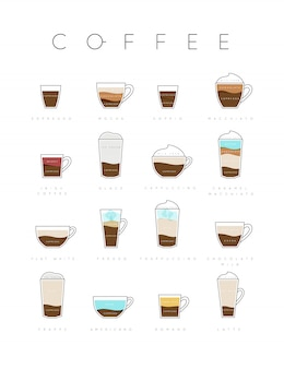 Poster flat coffee menu with cups and names of coffee