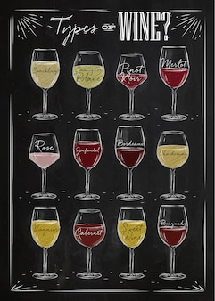 Poster main types of wine chalk