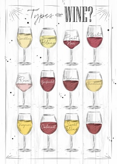 Poster main types of wine