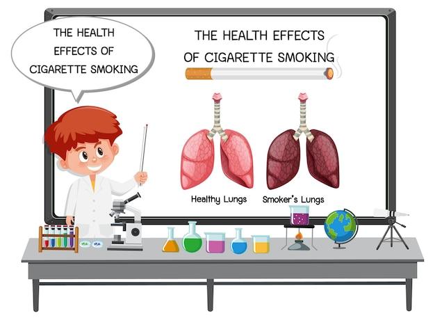 喫煙の健康への影響に関するポスター