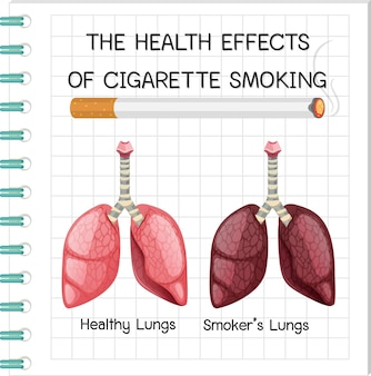 Плакат о последствиях курения сигарет для здоровья
