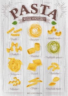 Плакат набор макаронных изделий с различными типами макаронных изделий