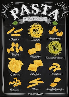 Poster set of pasta with different types of pasta
