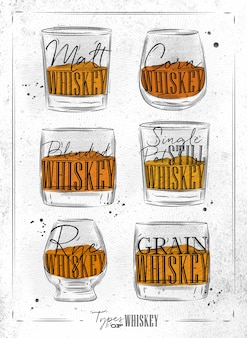Poster types of whiskey with glasses lettering