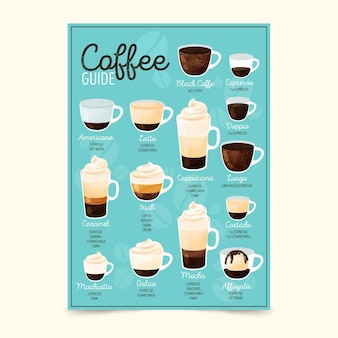 Poster with different types of coffee
