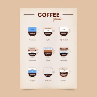 Poster with selection of coffee