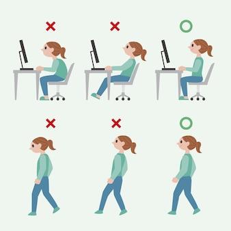 Infografica sulla correzione della postura post