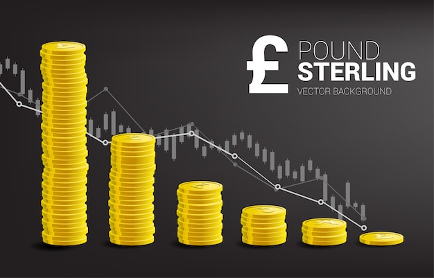 Pound sterling price down graph with stack of golden coin. falling down of britain money currency