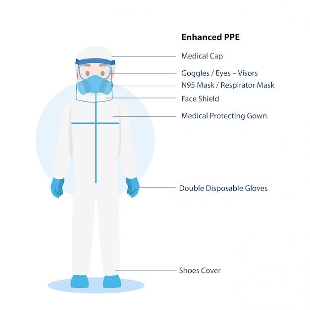 強化されたppeの個人用保護スーツを着た医師のキャラクター
