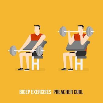 Dimostrazione della curvatura del predicatore
