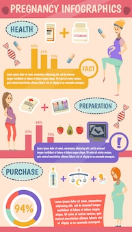 Pregnancy cartoon infographics with information about woman health, preparation to childbirth, purchases for baby vector illustration