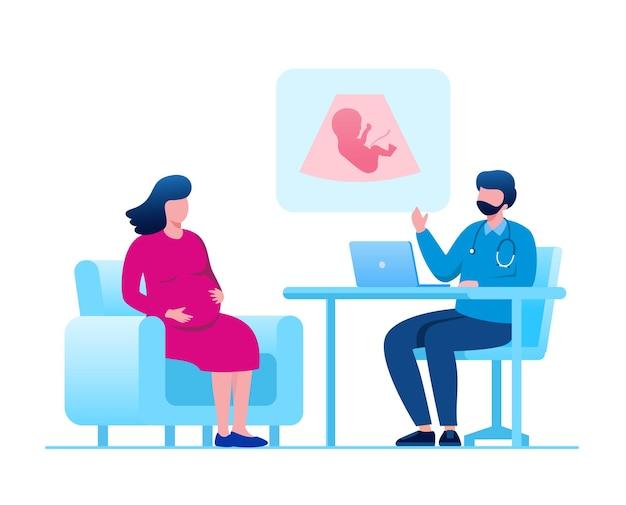 Консультации по беременности и родам плоский векторные иллюстрации баннер