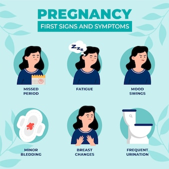 Концепция иллюстрации симптомы беременности