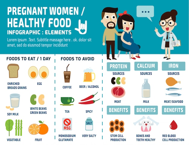 Pregnant women health food infographics