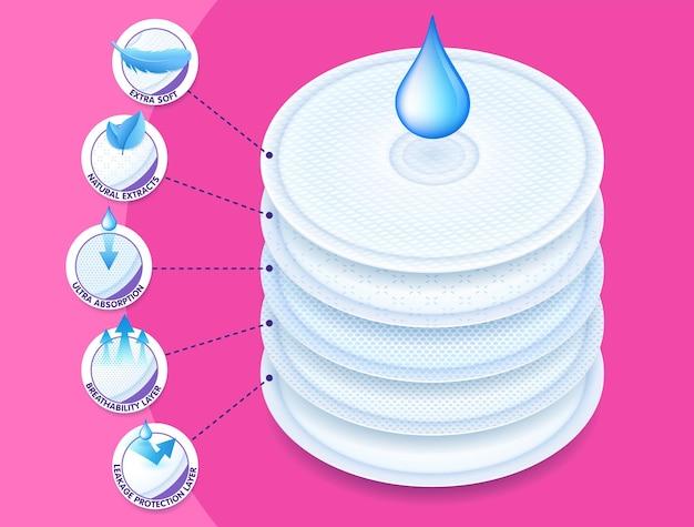 Многослойные прокладки для груди премиум-класса с отличной воздухопроницаемостью