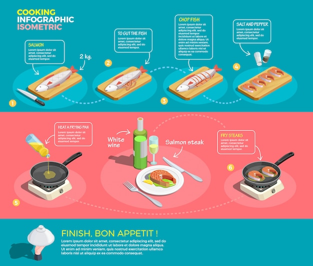 Preparing salmon steaks infographics