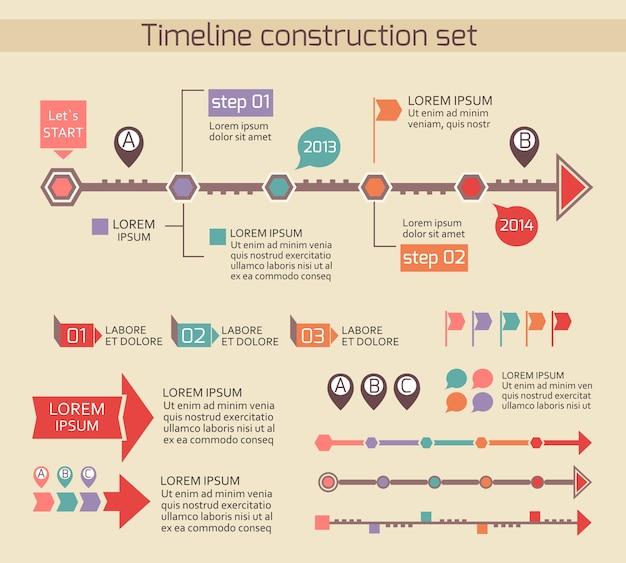 Elementi del diagramma temporale di presentazione