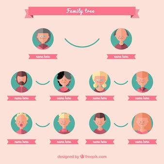 Pretty family tree template in flat design