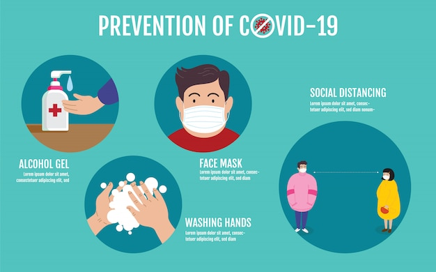 Prevention of covid-19 concept , social distancing , people keeping distance for infection risk and disease, coronavirus, cartoon character,  illustration.