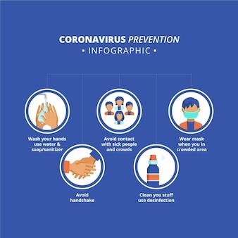 予防のインフォグラフィックと安全を保つためのヒント