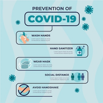 Prevention infographic for staying safe