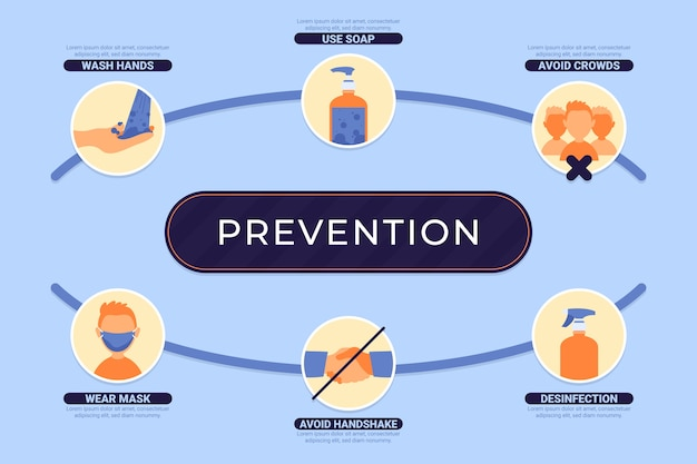 Prevention infographic with text and icons