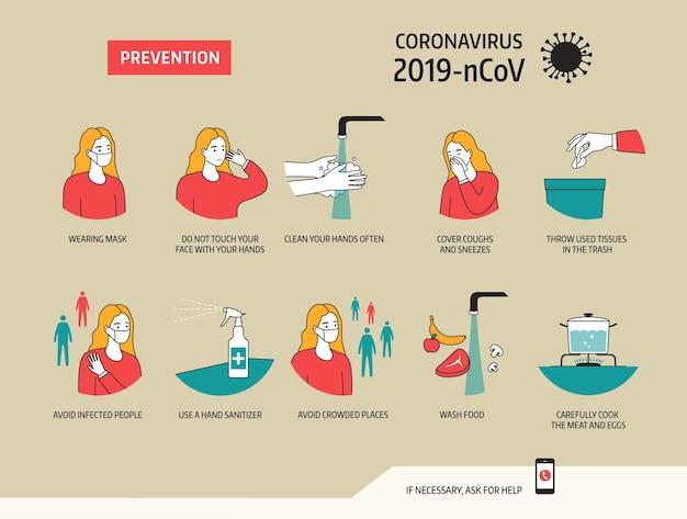 코로나 바이러스 2019-ncov 예방. 인포 그래픽 그림