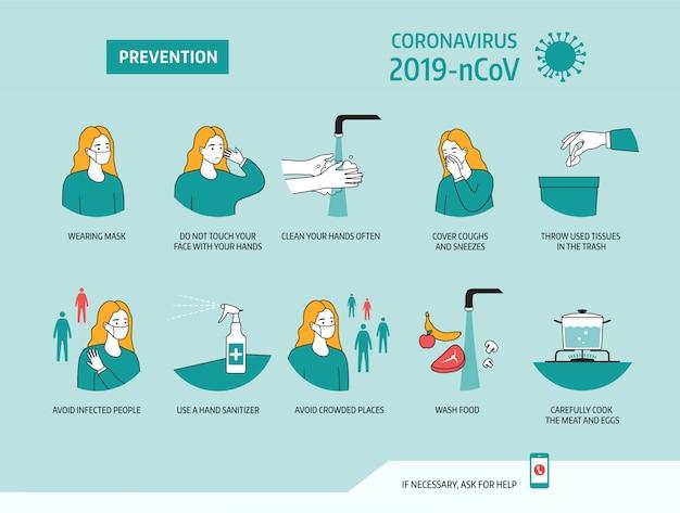 코로나 바이러스 예방 2019-ncov
