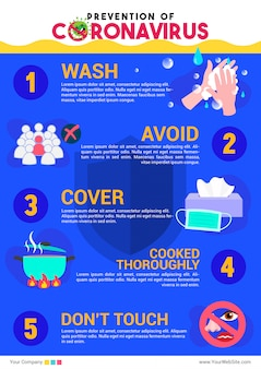 コロナウイルスの予防インフォグラフィックポスター