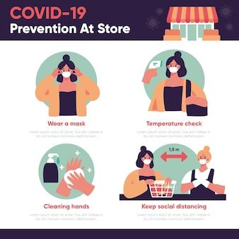 店内のコロナウイルスに関する防止ポスターテンプレート