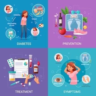 Симптомы профилактики и лечения диабета мультфильм