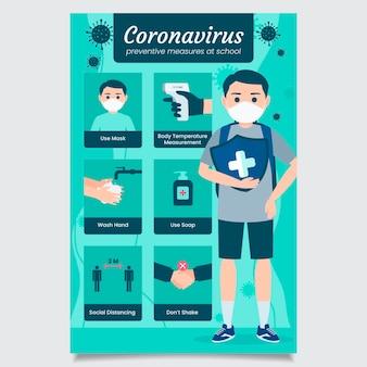 学校での予防策のポスターを図解