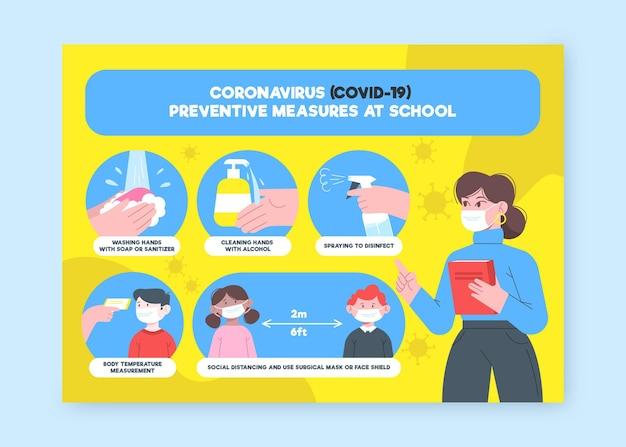 学校ポスターでの予防策