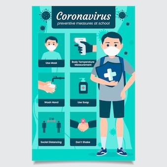 Preventive measures at school poster illustrated