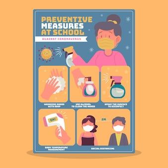 Preventive measures at school - poster