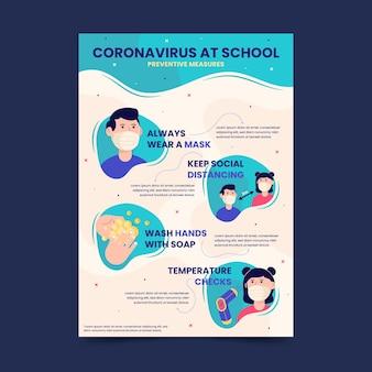 Misure preventive a scuola