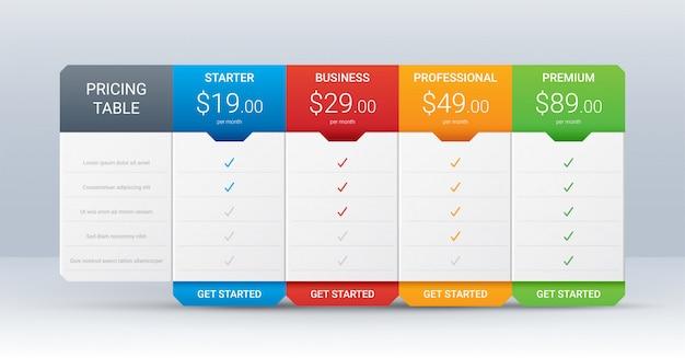 Price comparison table   template