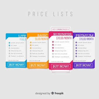 Price list collection