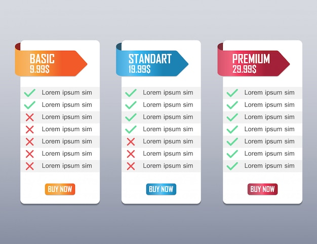 Price list, hosting plans and web boxes template design