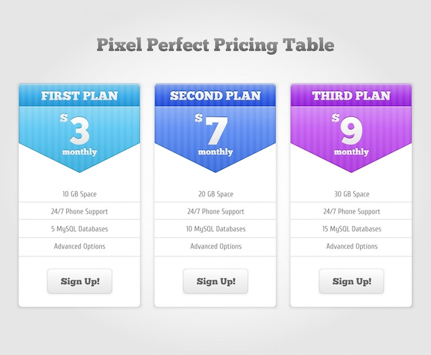 Price table for commercial web services