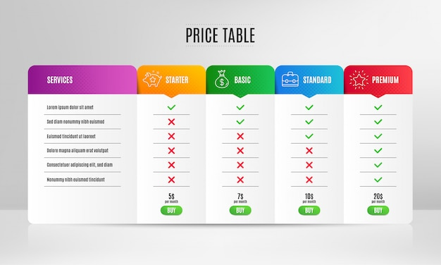 Price table template design. pricing plan for website.