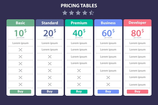 Price table template with five different plan