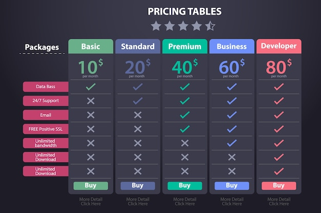 Price table template with five plan