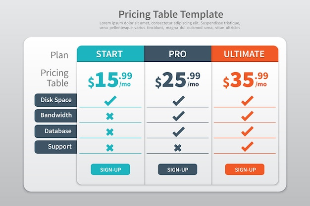 Price table template with three plan type.