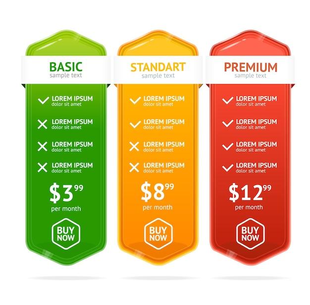 価格表。サイトのインターフェース。ベクトルイラスト