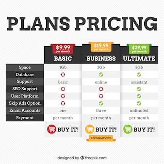 Pricing plans tables in modern style