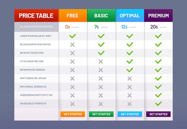 Pricing table chart. price plans checklist, prices plan comparison and tariff list charts template  illustration