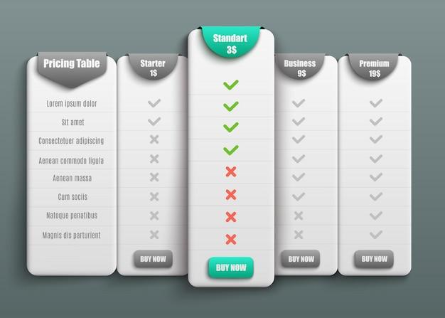 リアルなスタイルで説明された4つの製品またはサービスの価格表。