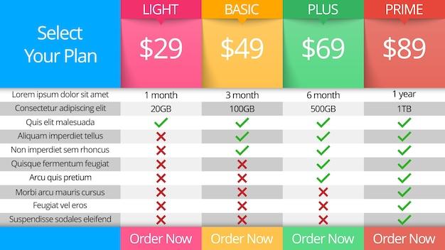 価格表インフォグラフィック
